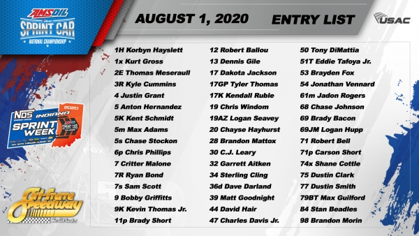 THE ENTRY LIST FOR TRI-STATE'S ISW FINALE